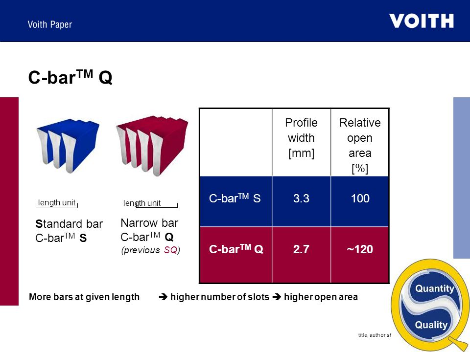 C-barTM Q Profile width [mm] Relative open area [%] C-barTM S 3.3 100